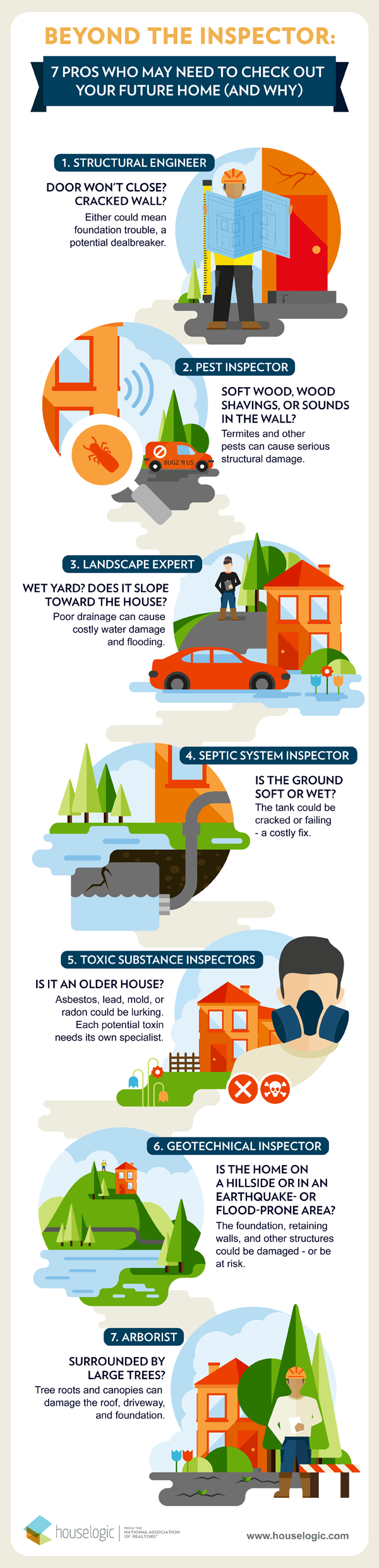 field guide to home inspections | nar.realtor
