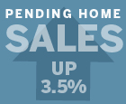 Pending Home Sales Up 3.5%