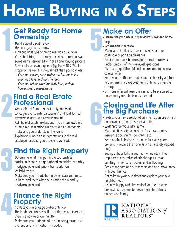 Six Steps