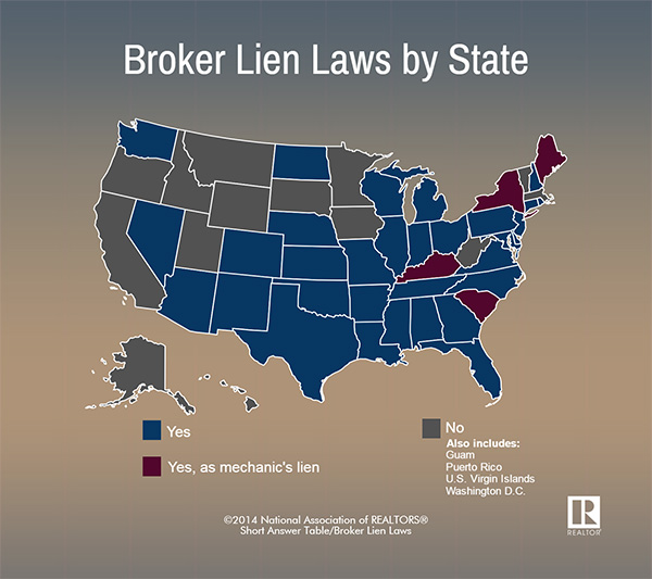 Broker Lien Laws