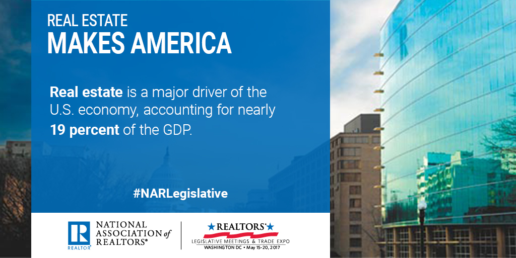 Real estate makes America. It is a major driver of the US economy, accounting for nearly 19 percent of the GDP. #NARLegislative