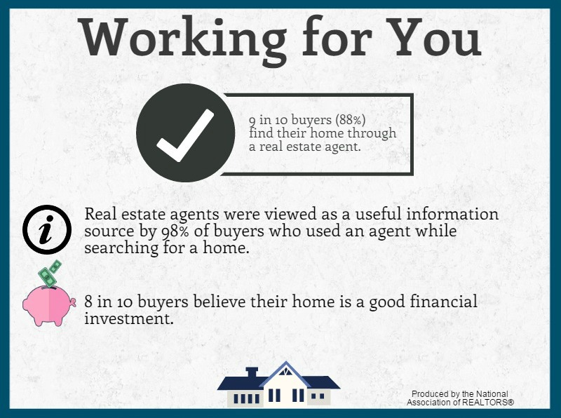 http://www.realtor.org/sites/default/files/images/infographics/2015/research-toolkit/research-marketing-toolkit-buyer-targeted-infographic-working-for-you.jpg