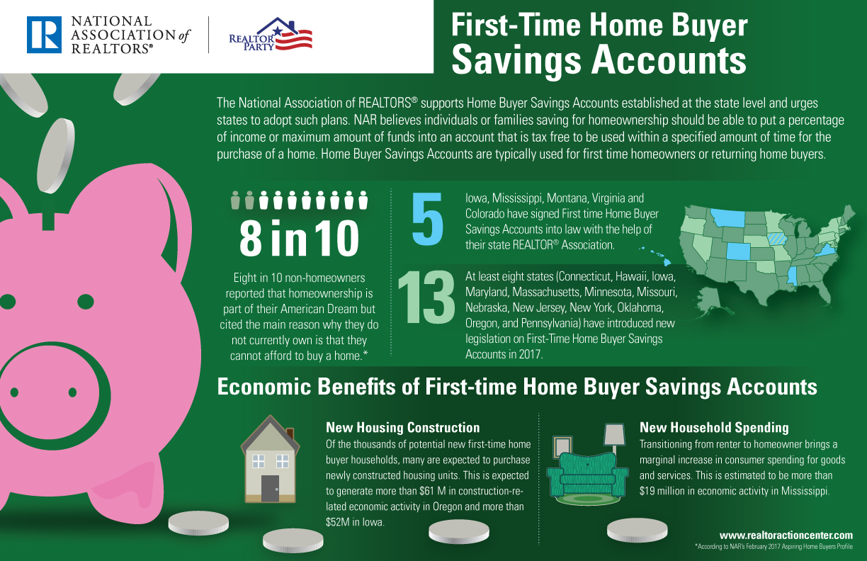 NAR supports home buyer savings accounts established at the state level.