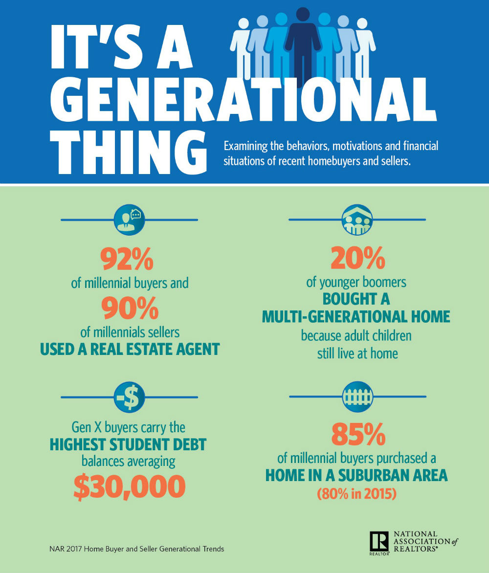 2017-its-a-generational-thing-infographi