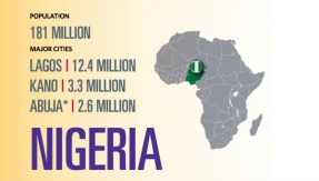 Nigeria infographic