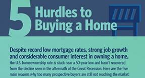5 Hurdles to Homeownership Thumbnail