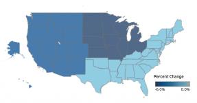 January 2018 EHS Tableau data visualization