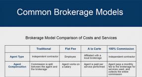 Common Brokerage Models thumb