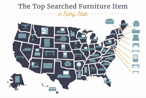 The top searched furniture items by state 2018