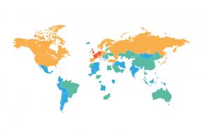 World map: MIPIM 2018 attendance