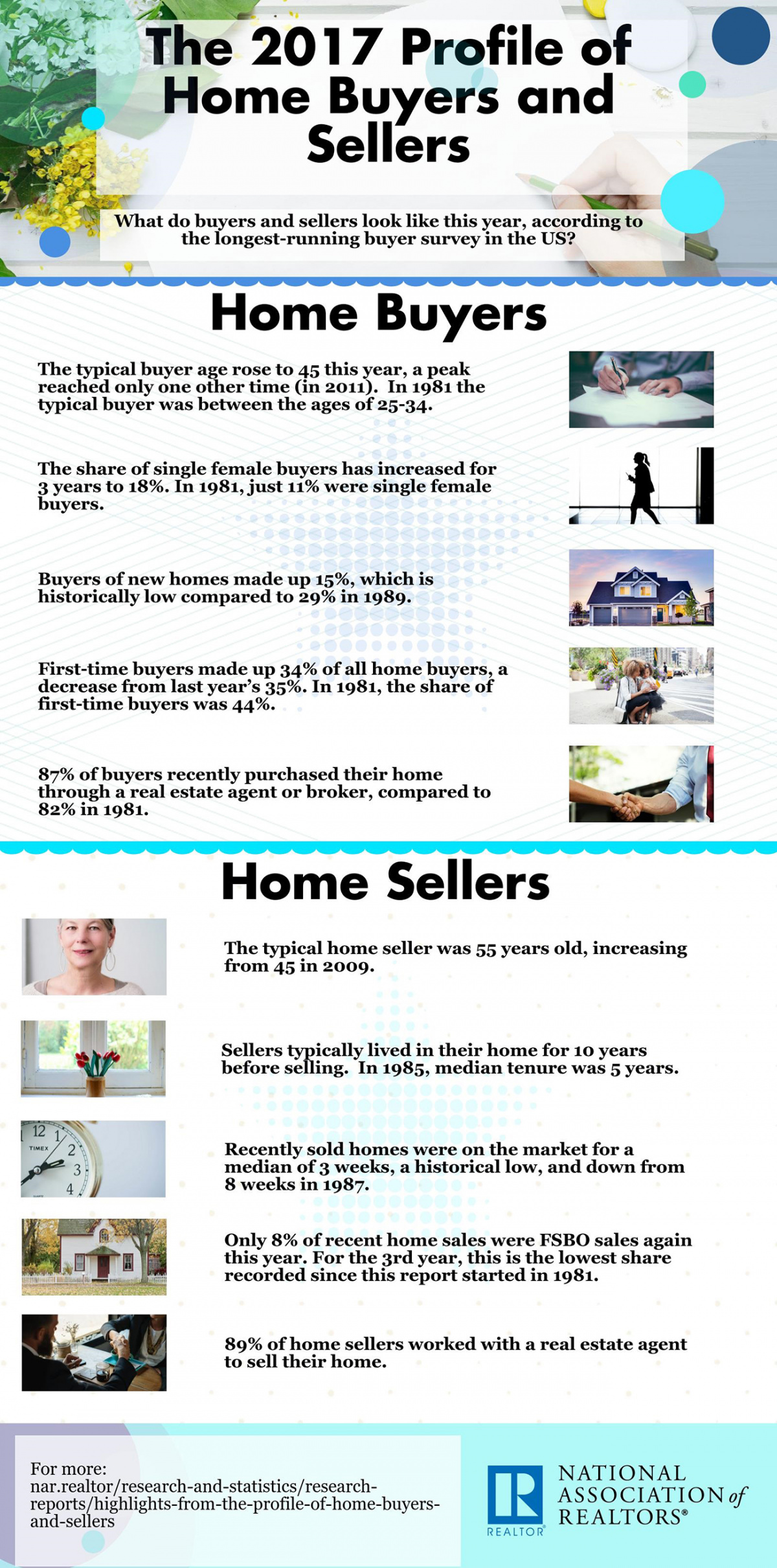 Infographic: 2017 Profile of Home Buyers and Sellers