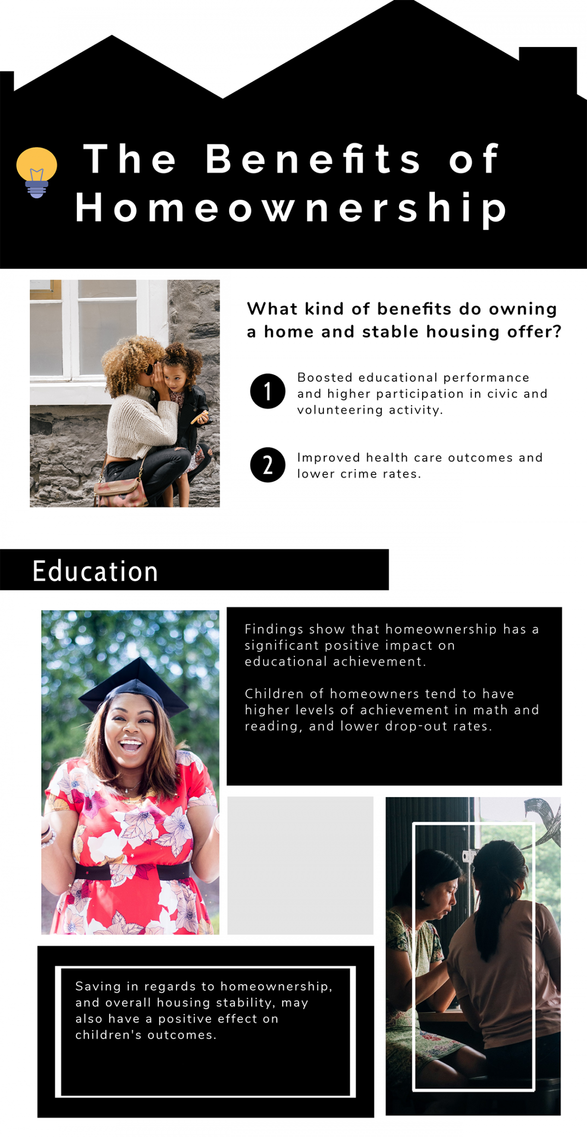 Crop of infographic: The Benefits of Homeownership