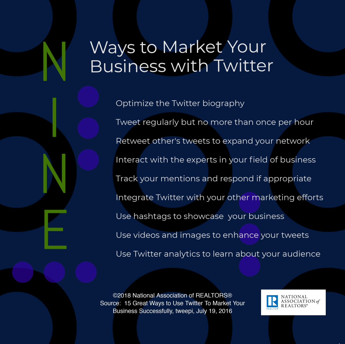 Ways to Market Your Business with Twitter