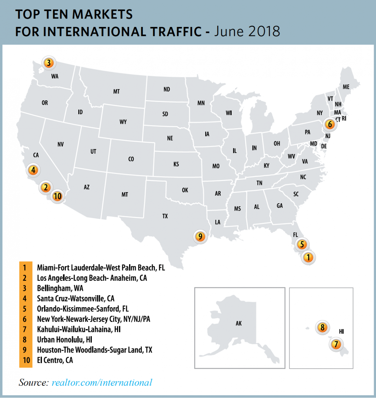 Map of the U.S.: Top Ten Markets for International Traffic