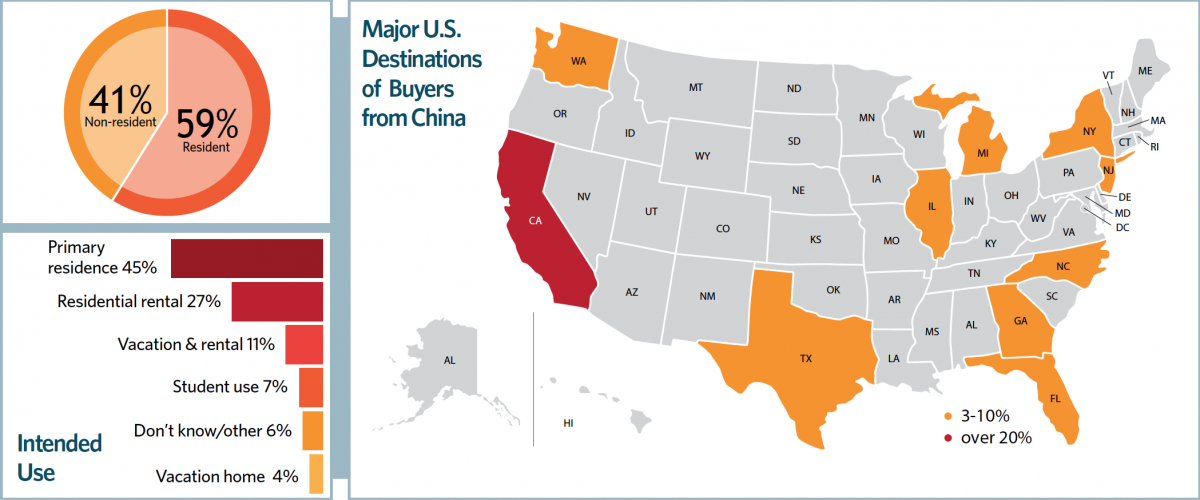 Chart and Map: Major U.S. Destinations of Buyers from China