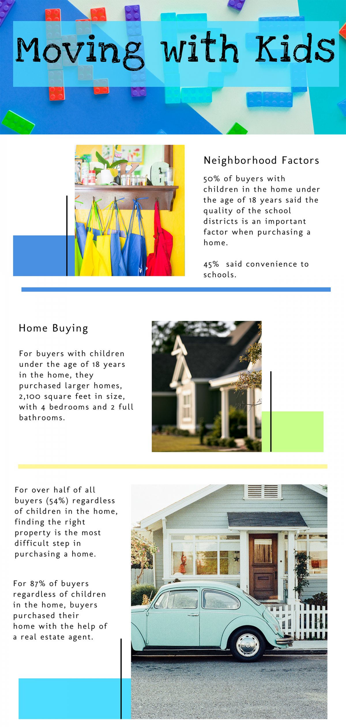 Cropped version of the 2018 Moving With Kids infographic