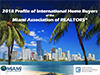 Cover of the Profile of International Home Buyers of the Miami Association of REALTORS®
