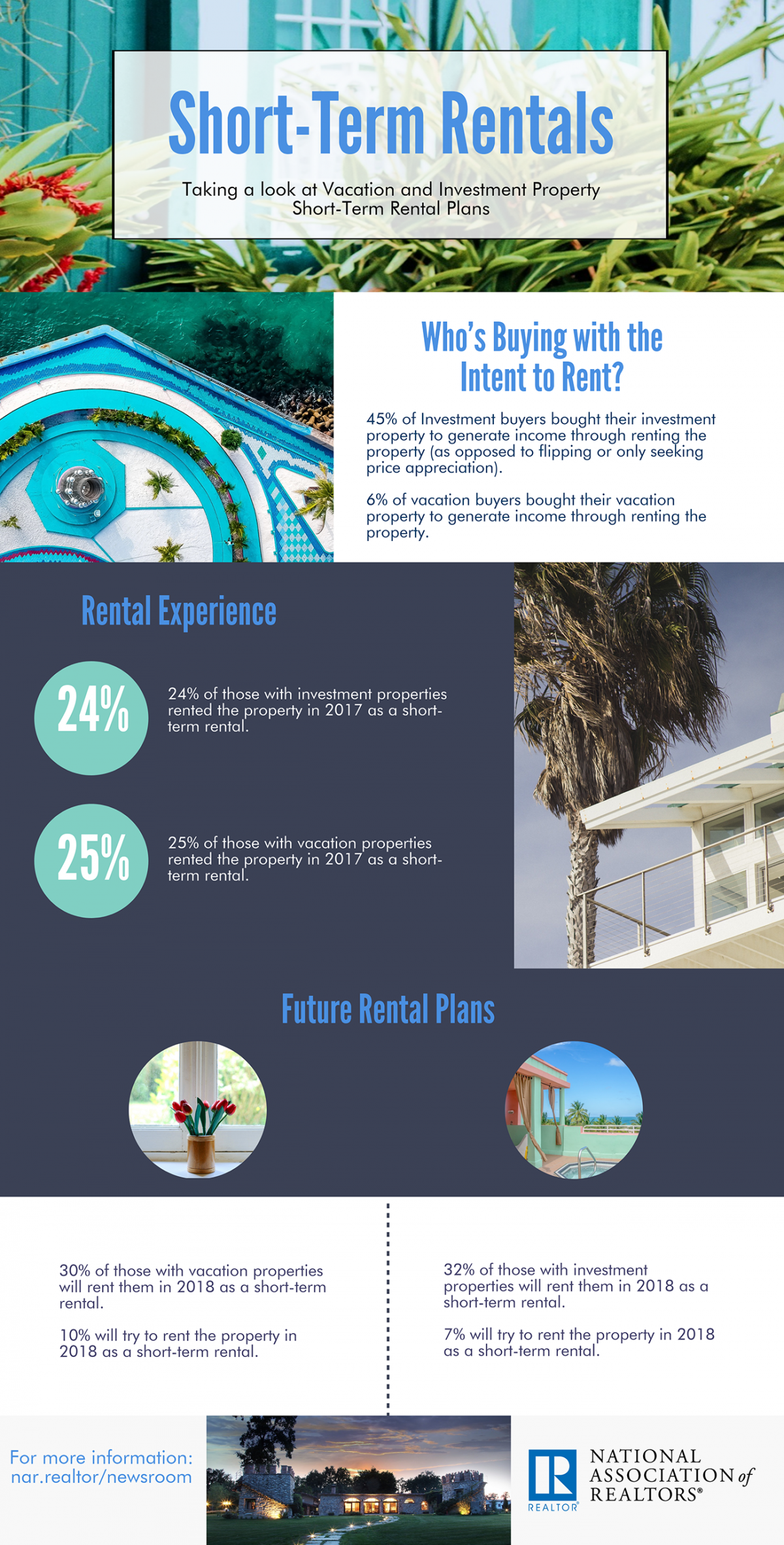 2018 short term rentals infographic 07 02 2018 1300w 2562h