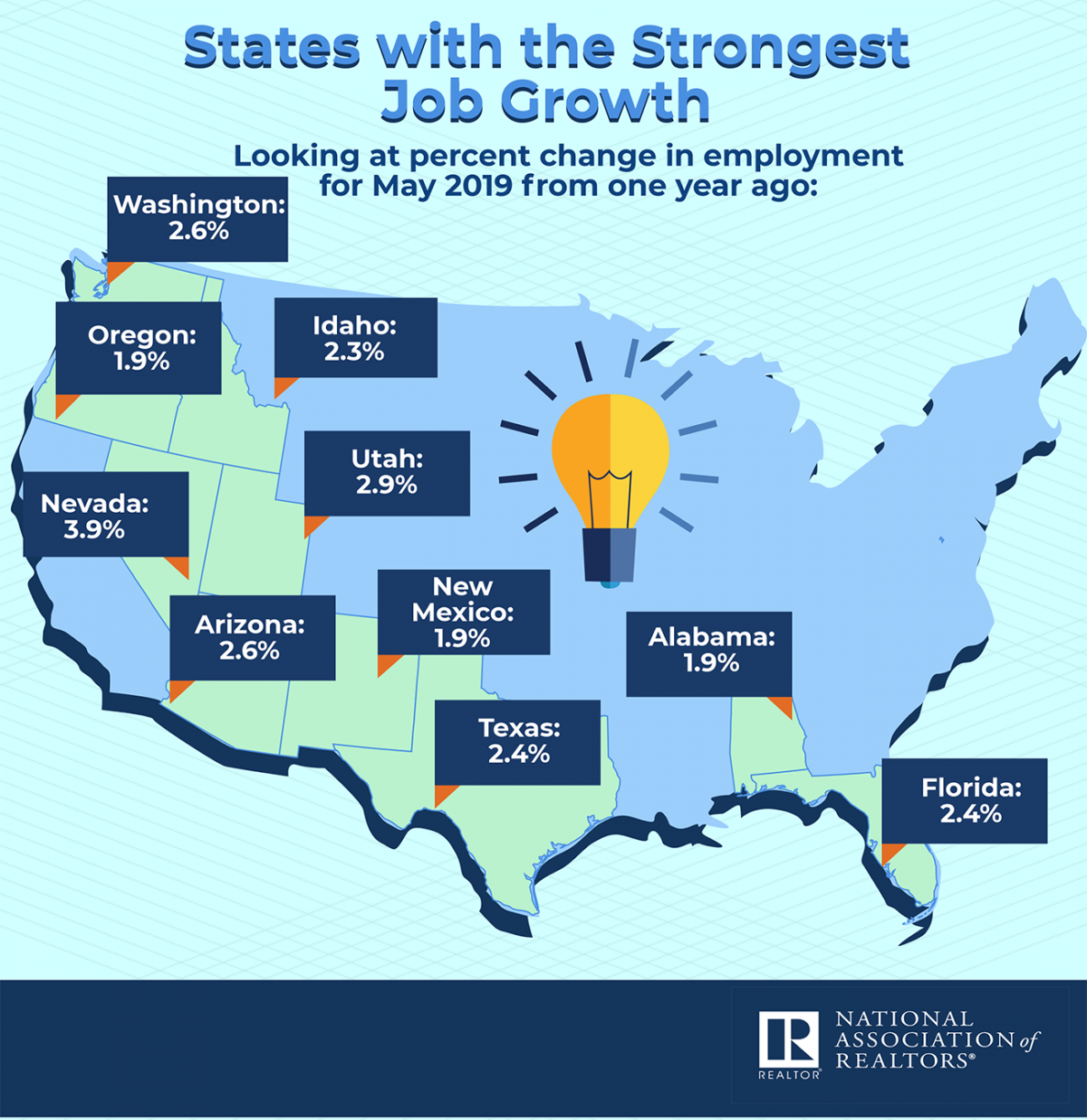 Infographic: States With the Strongest Job Growth