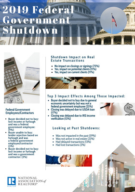 2019 Federal Government Shutdown Infographic