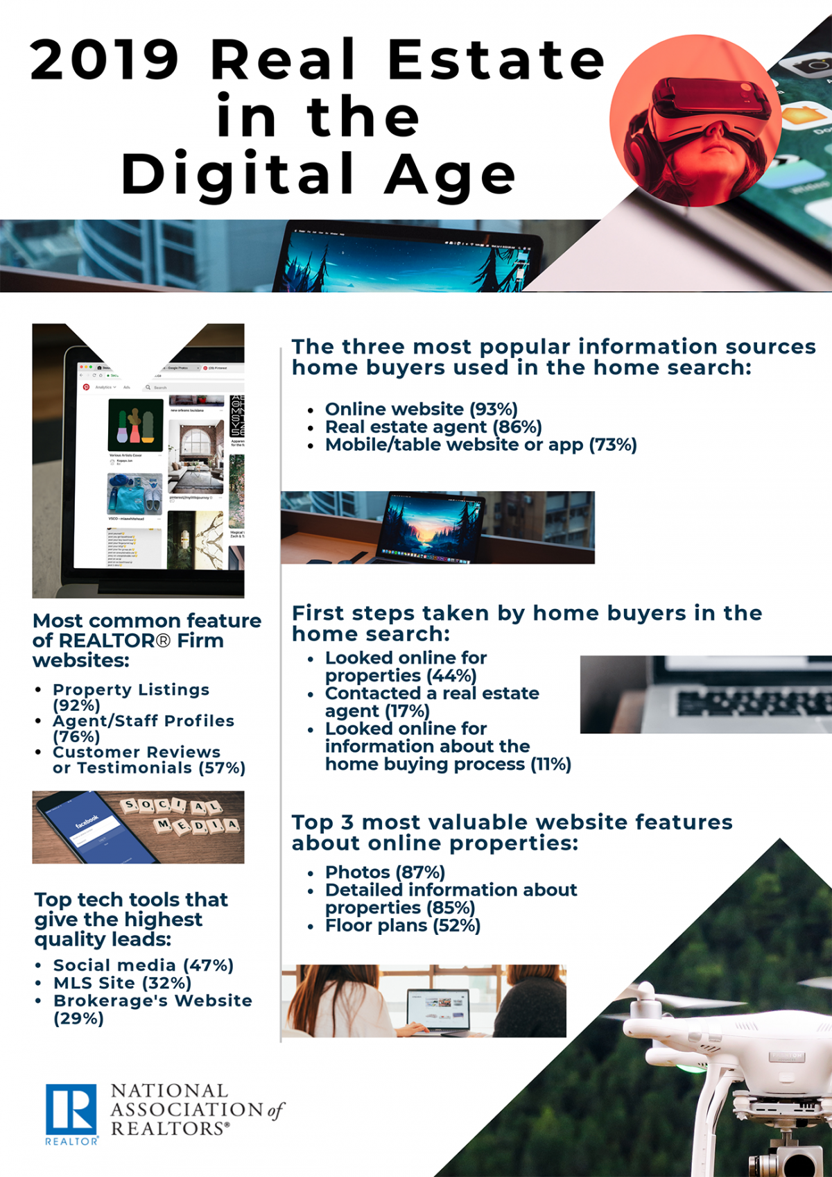 Infographic: 2019 Real Estate in a Digital Age