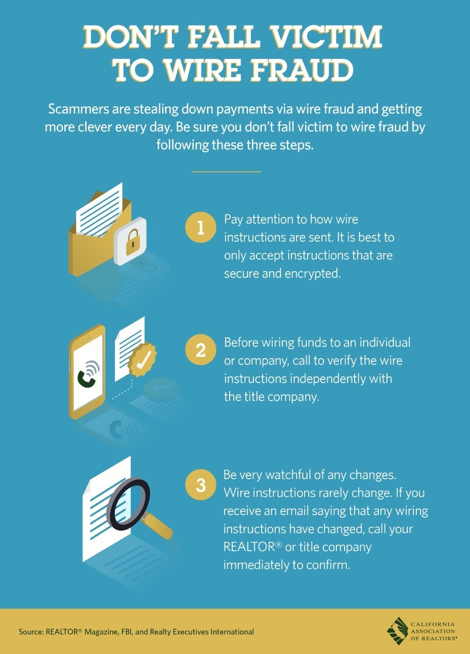 Infographic: Pay attention to how wire instructions are sent. Call to verify wire instructions with the title company.