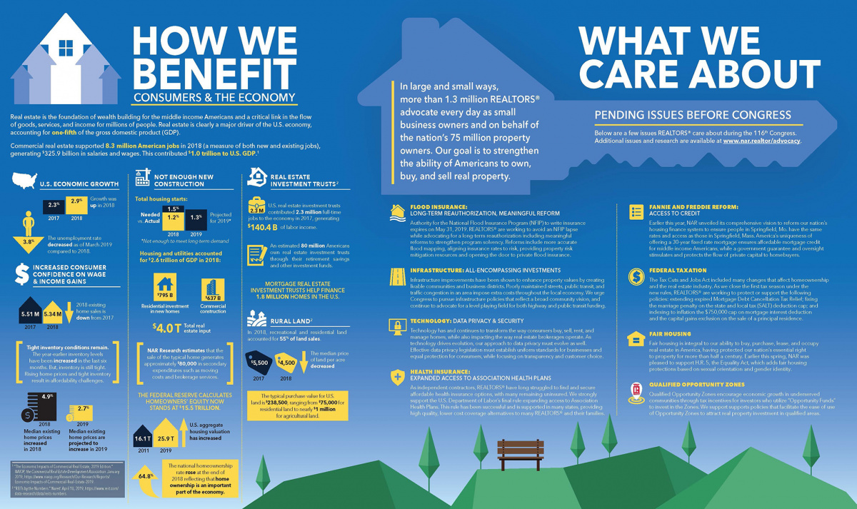How We Benefit + What We Care About: Talking Points Graphic