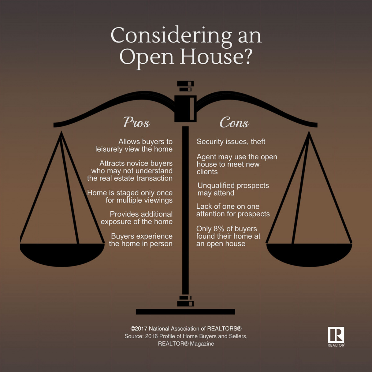 Considering an Open House?