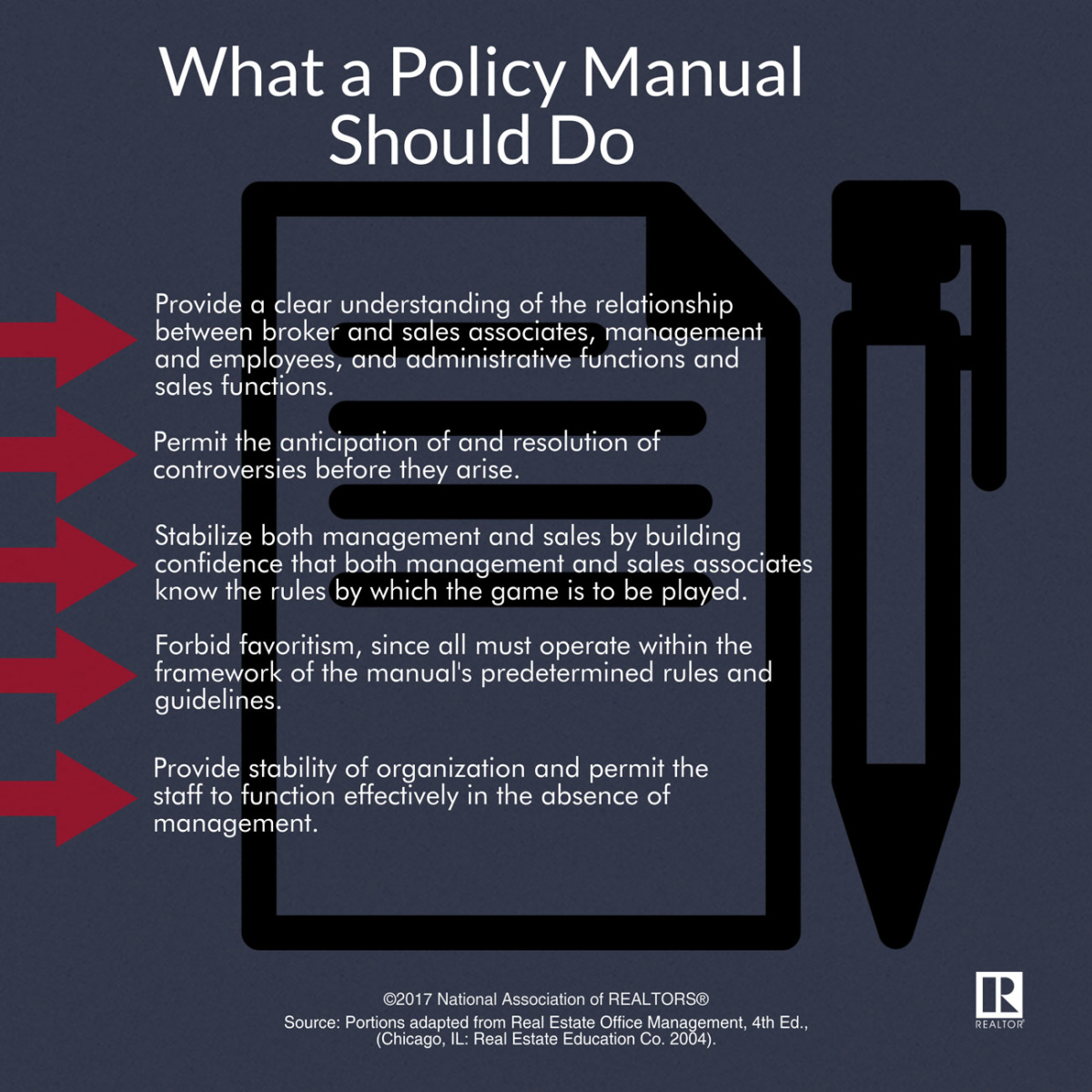 What a Policy Manual Should Do