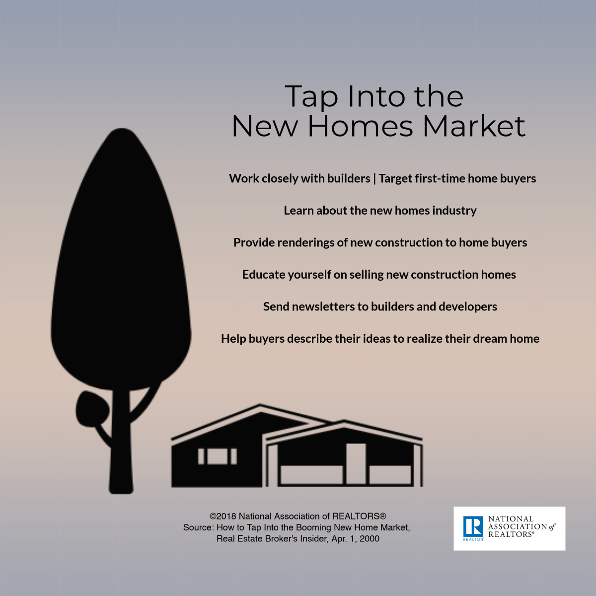 Selling New Homes infographic