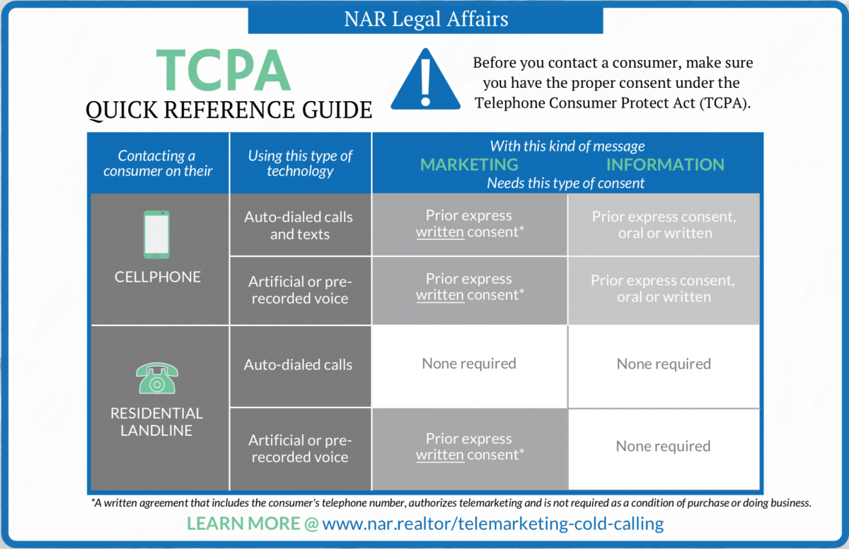 TCPA Quick Reference