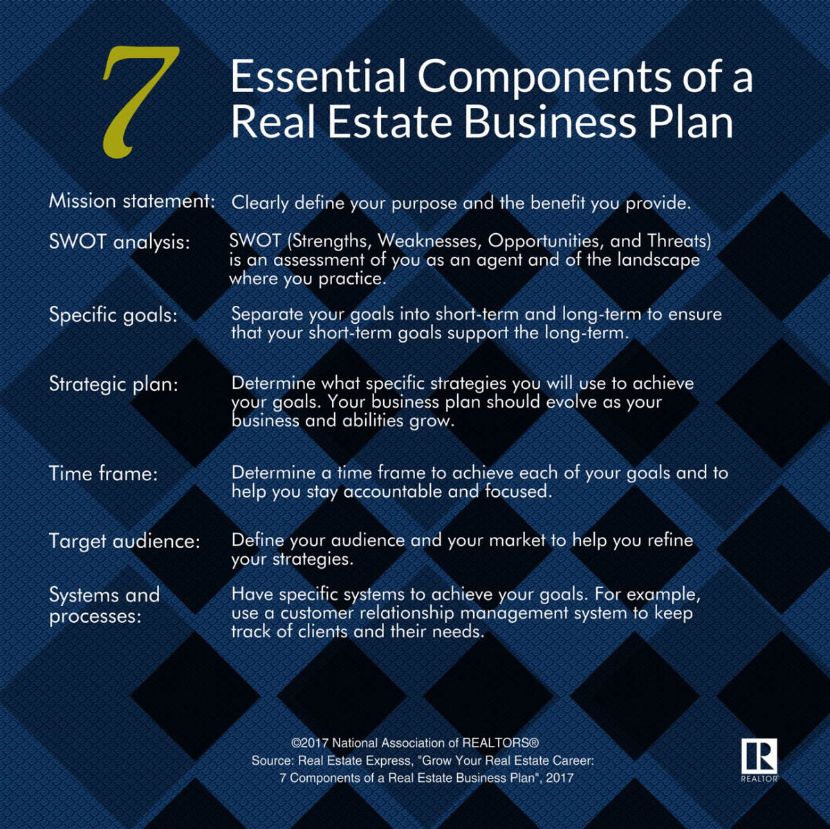 Writing A Business Plan Wwwnarrealtor - Real estate agent business plan template