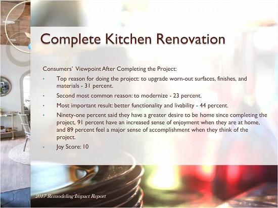 Complete kitchen reno 1