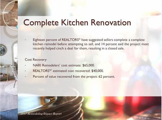 Complete kitchen reno2