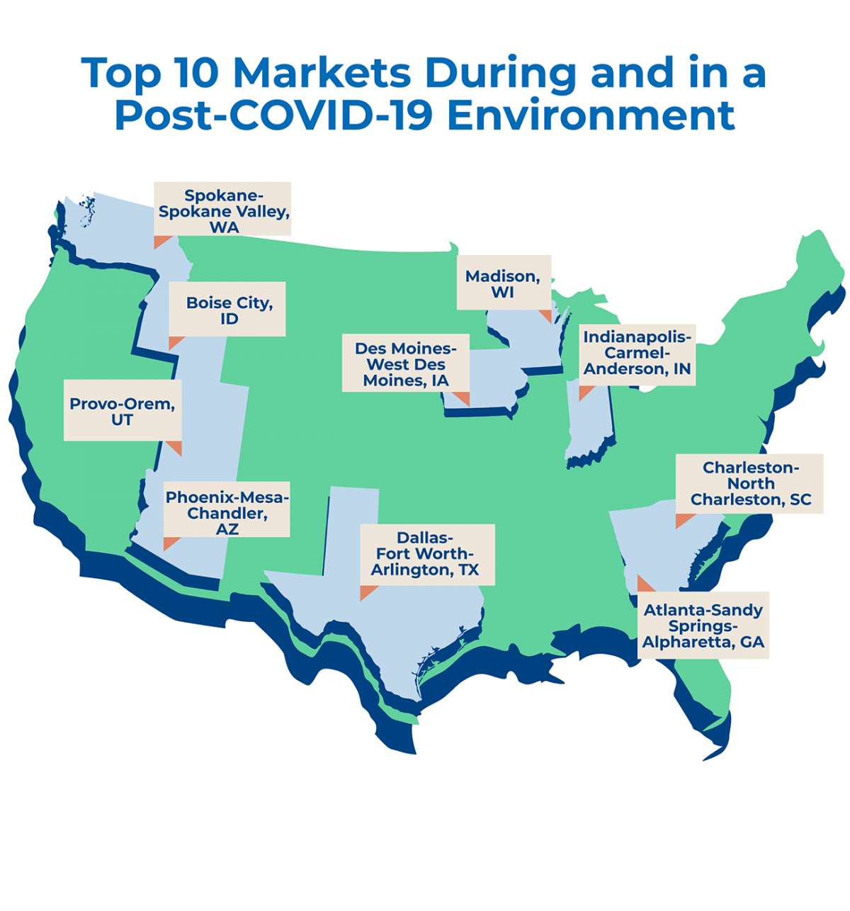 Map: Top Ten Markets During and Post COVID-19