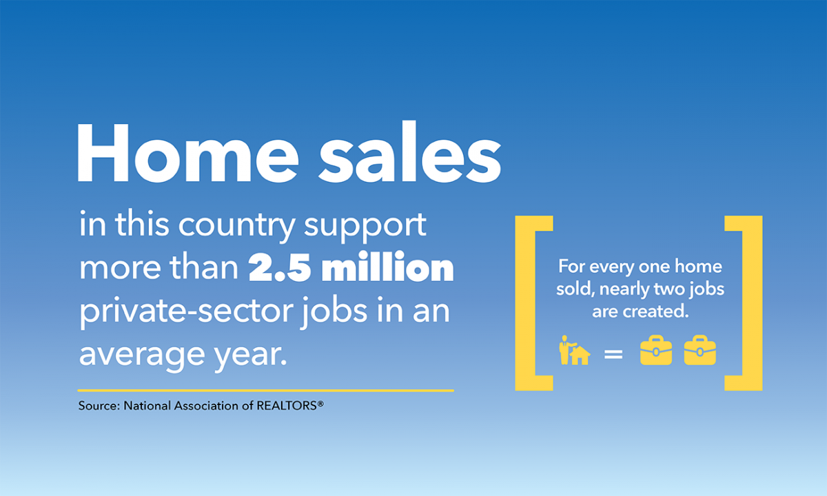 Graphic: Home sales in this country support more than 2.5 million private-sector jobs in an average year