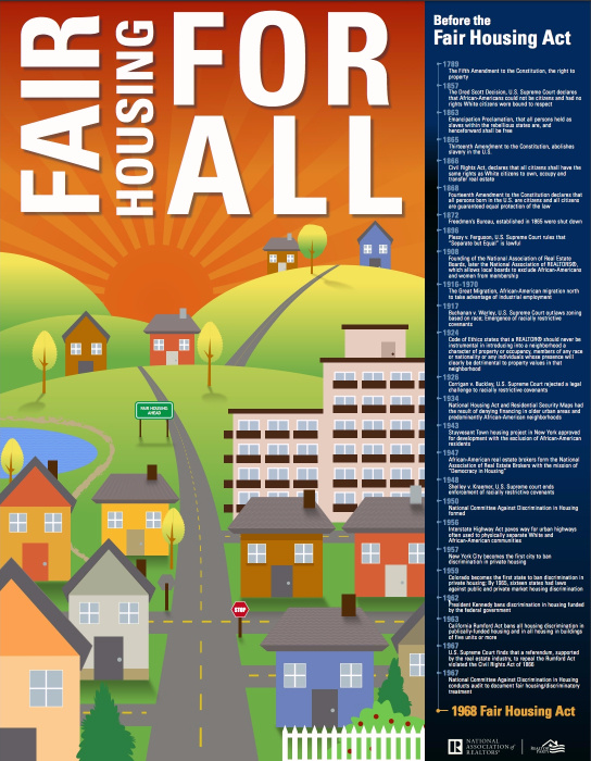 Fair Housing Act Poster