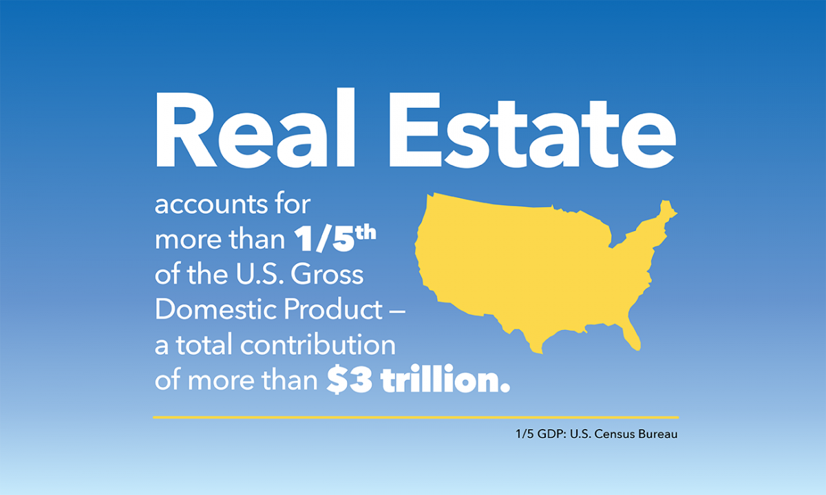 Grahic: Real estate accounts for more than 1/5 of the U.S. GDP