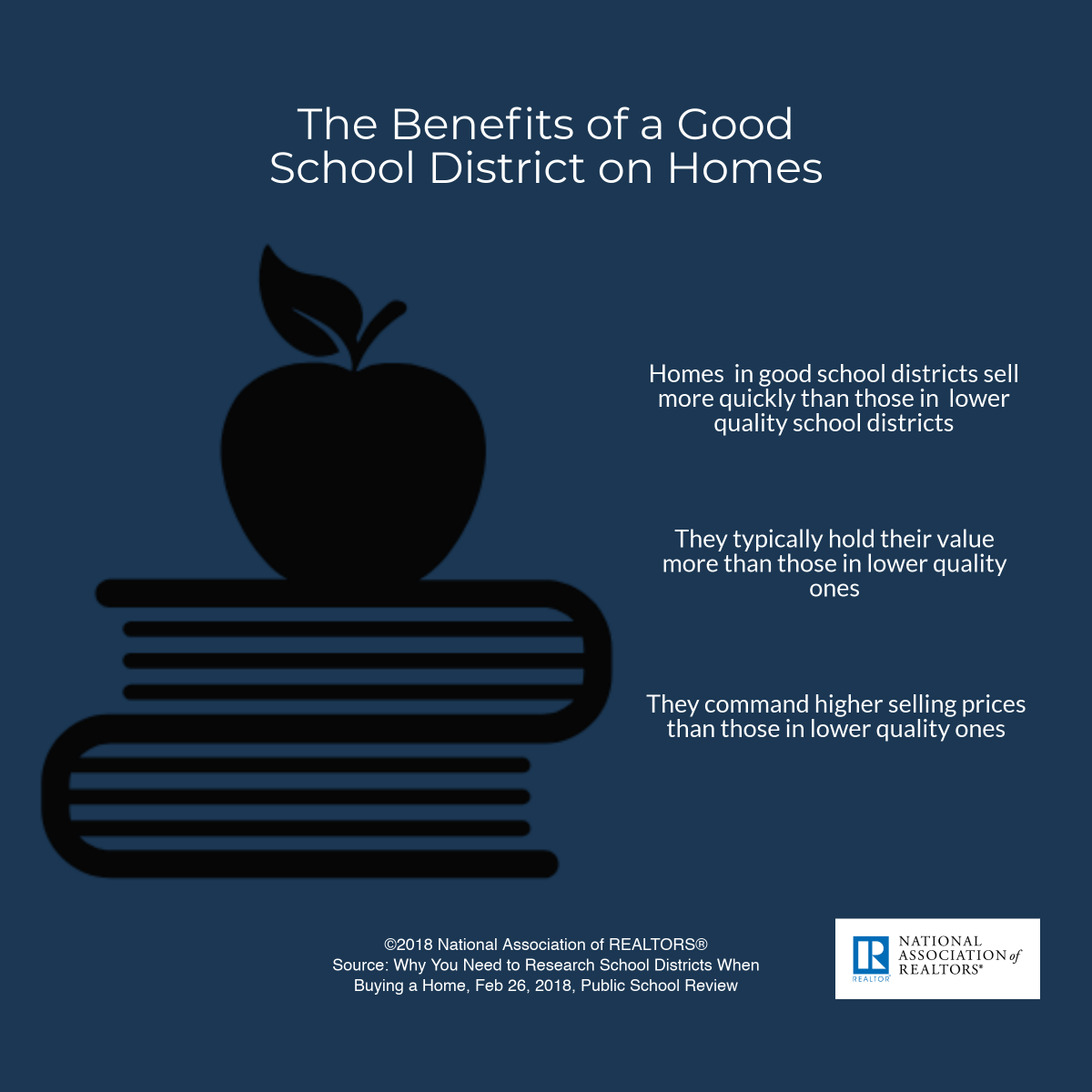 schools and the homebuying decision