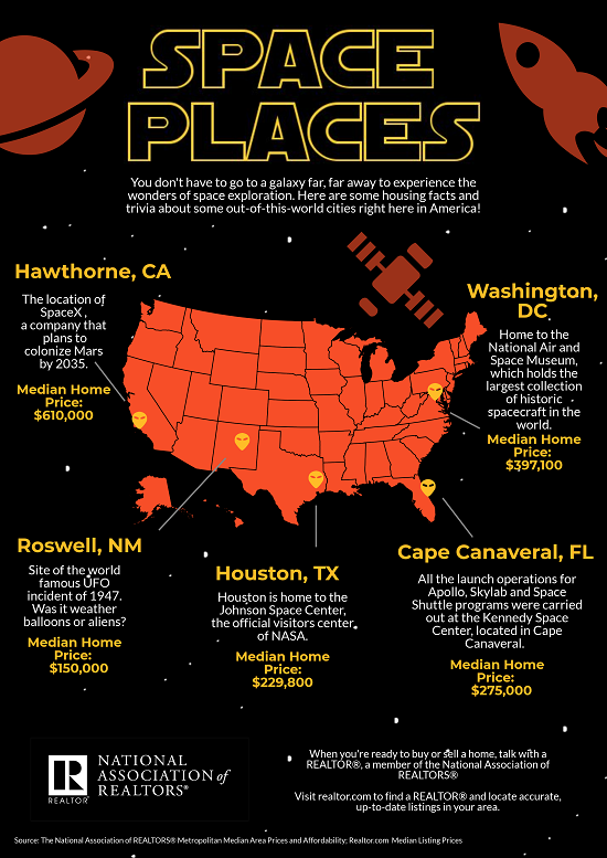 Infographic: Space Places