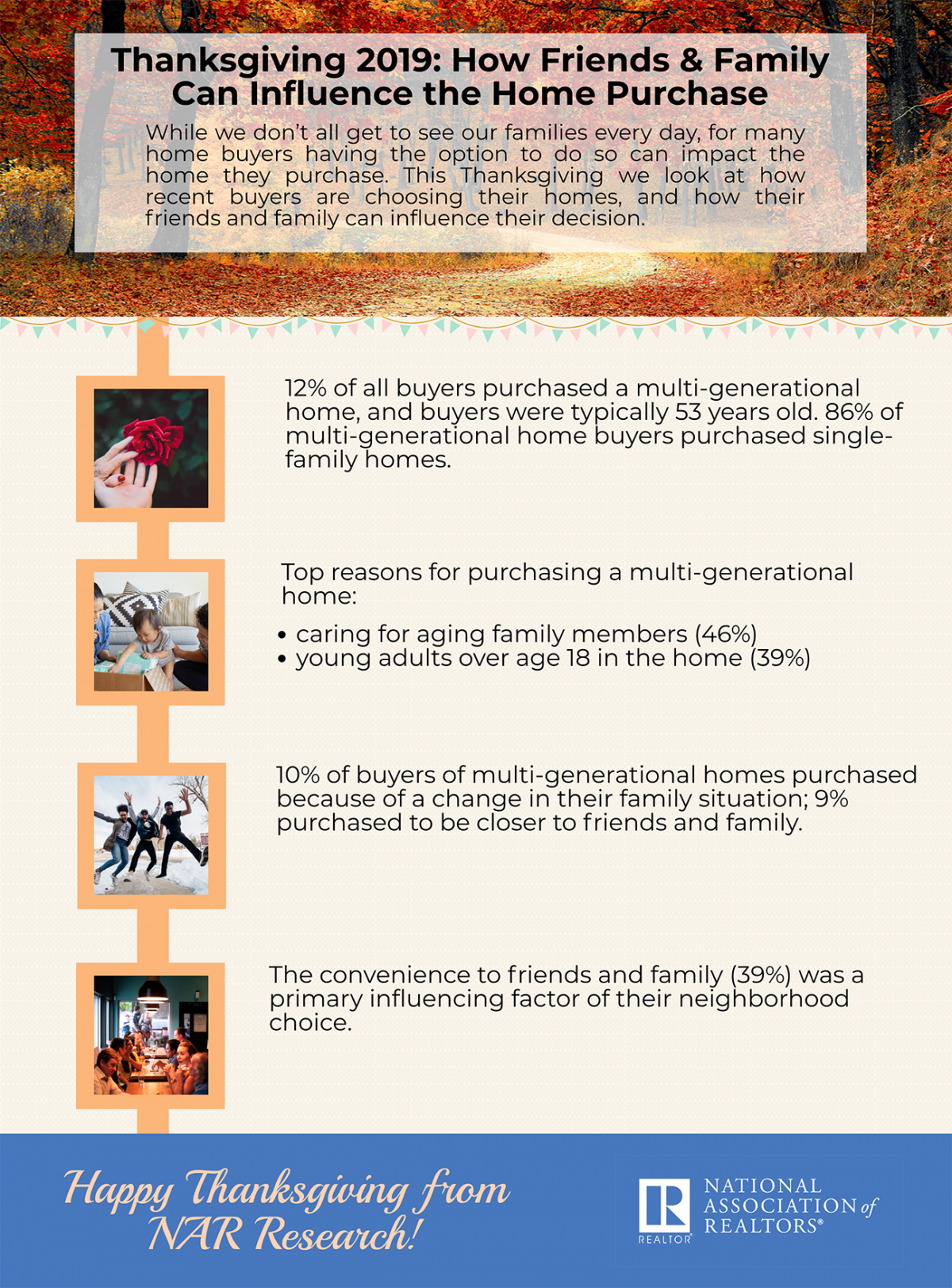 Infographic: Thanksgiving 2019: How Friends and Family Can Influence the Home Purchase