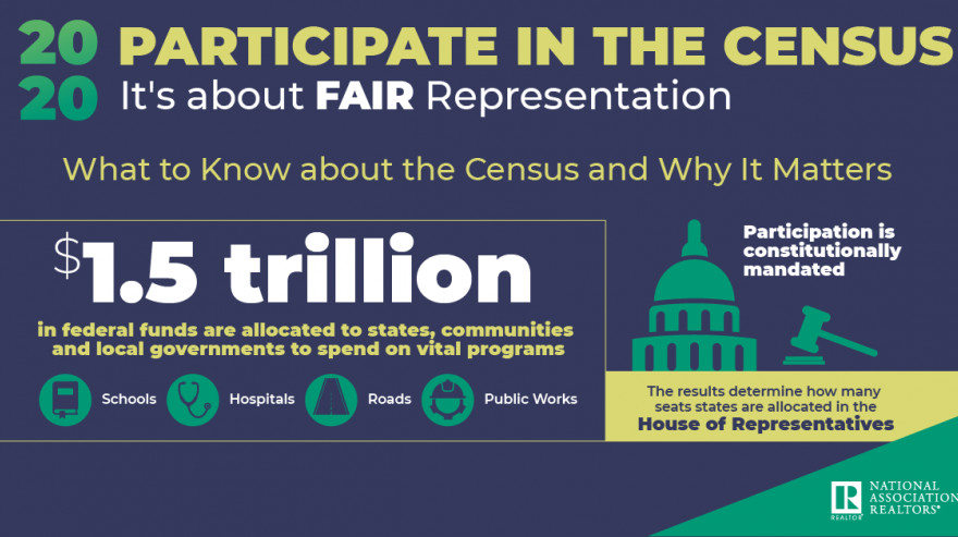 Graphic: Participate in the 2020 Census - It's About Fair Representation