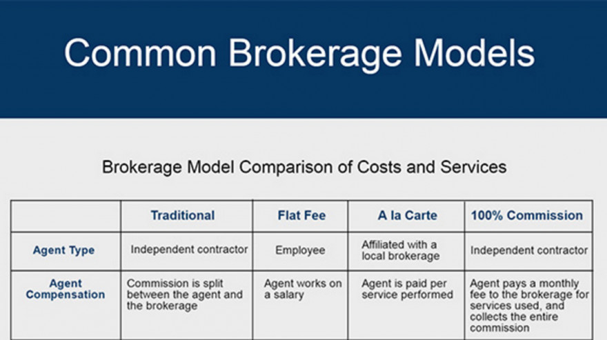 Common Brokerage Models thumb