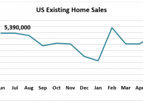 Existing Home Sales Volume Trend June 2019