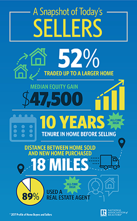 Infographic: A Snapshot of Today's Sellers
