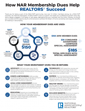 How NAR Membership Dues Help REALTORS® Succeed