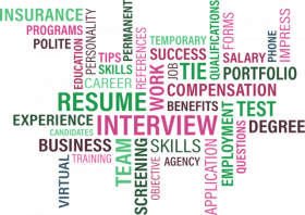 Word Map Centered on Interview