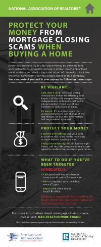 Wire Fraud Card - Protect Your Money From Mortgage Closing Scams